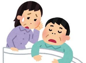 睡眠時無呼吸症候群のイメージ